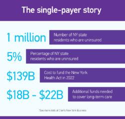 NY Pushes For LTC Insurance