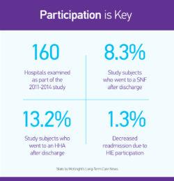 Participation is Key