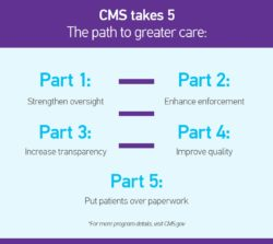 CMS takes 5 The path to greater care: