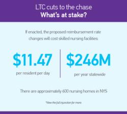 The LTC lawsuit